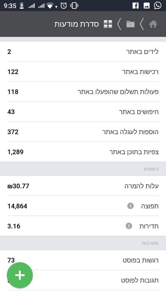 """קמפיין פעיל של אתר מכירות, עלות לרכישה 30 ש""""ח"""